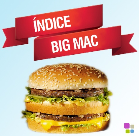 INDICE BIG MAC QUE ES COMO SE CALCULA