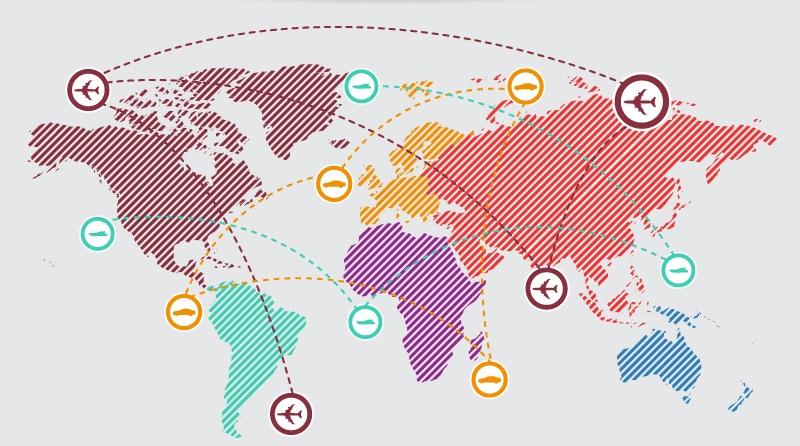 globalización mercado comercio exterior