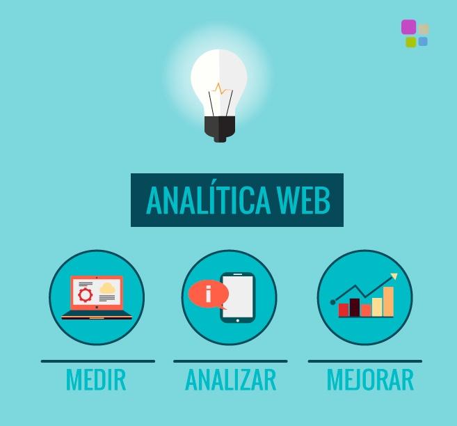 La analítica web no va a solucionarte la vida