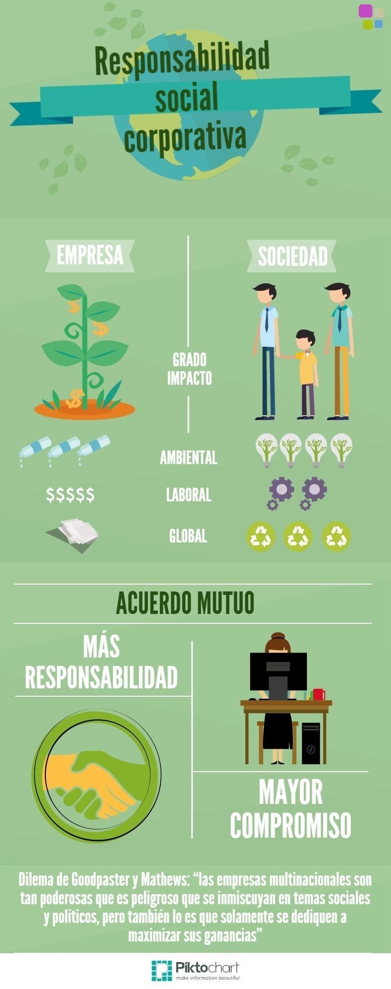 La Responsabilidad Social Corporativa (IV): el papel de la banca y conclusiones finales
