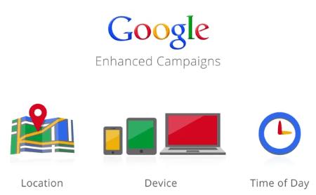 Quiero estar primero en Google y no lo logro, ¿Qué hago? - Enhanced Campaigns google