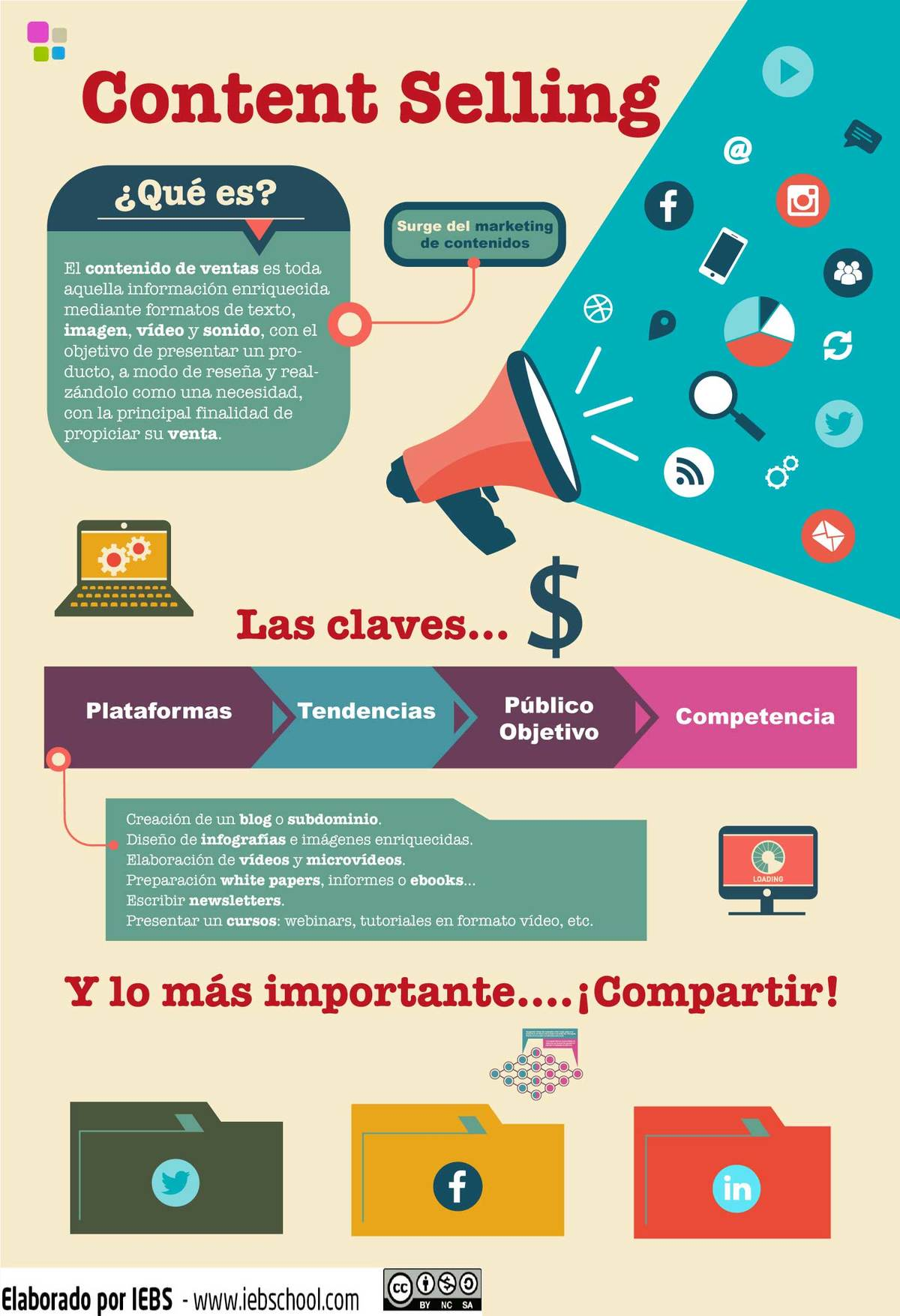 Del marketing de contenidos al 'content selling'