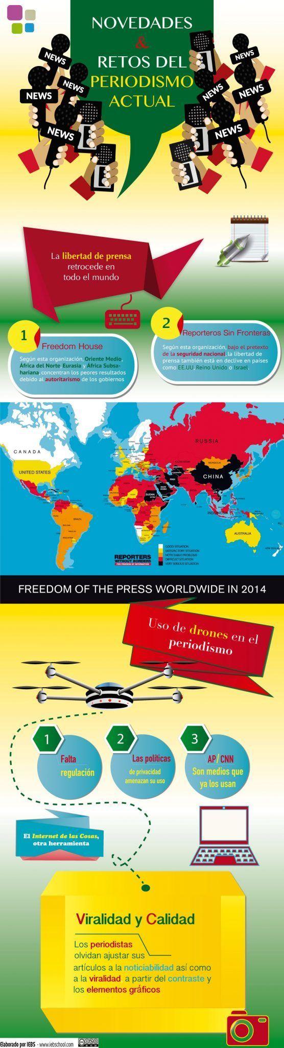 Novedades y retos del periodismo actual
