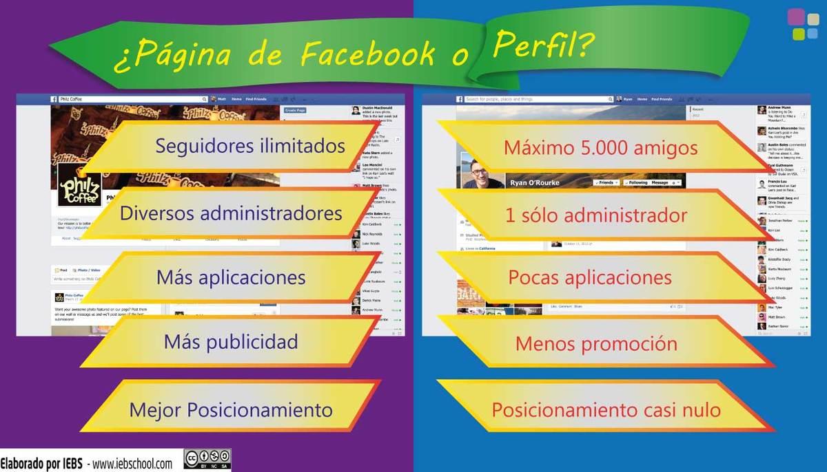 fanpage o perfil facebook diferencias
