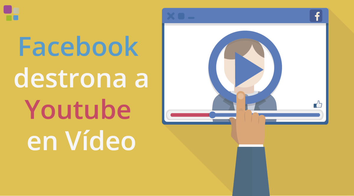 Facebook destrona a Youtube con el vídeo
