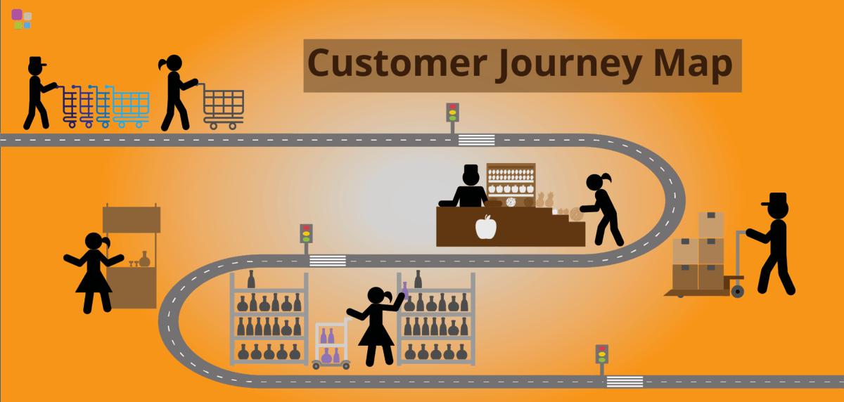 Cómo hacer tu propio Customer Journey Map