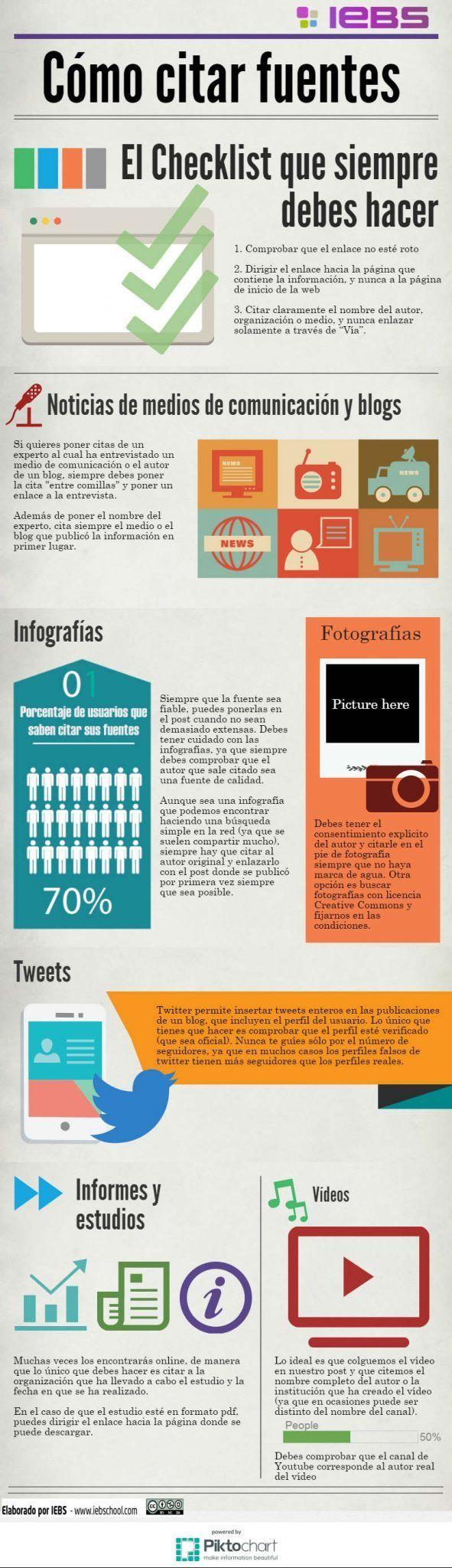 [Infografía] Cómo citar fuentes correctamente en tu blog