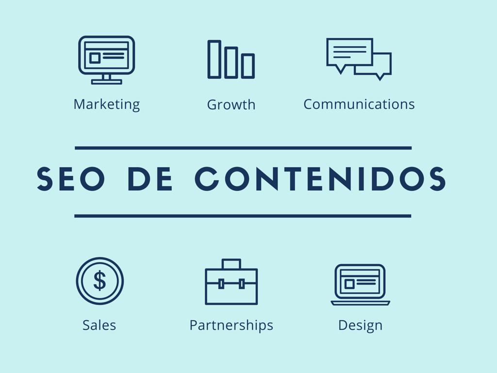 El SEO de contenidos te permite hablar con tus clientes