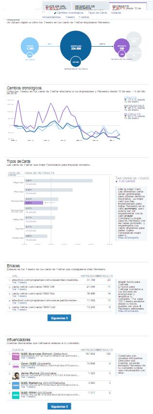 cómo usar twitter analytics