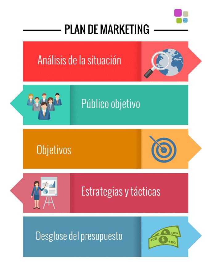 Plan-de-Marketing-Digital-min