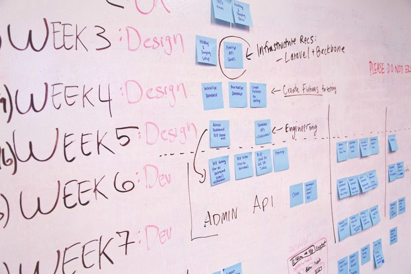 13 Herramientas para la gestión ágil de proyectos