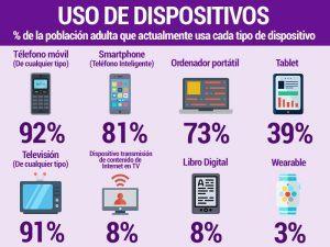 consumo móvil