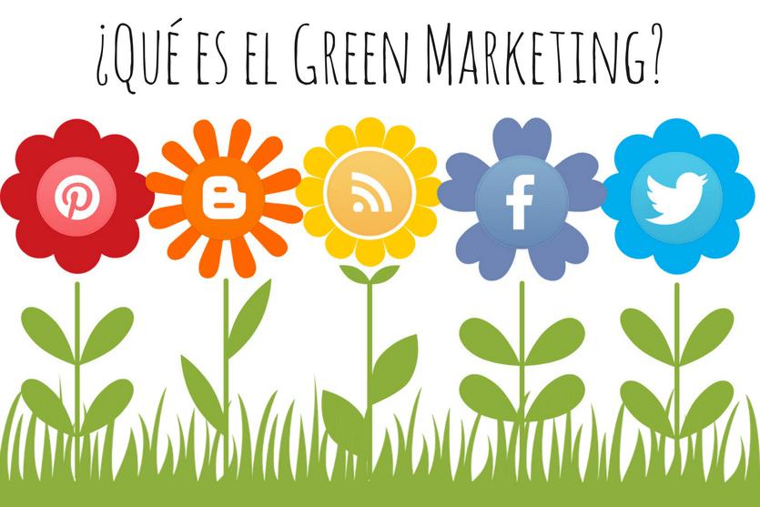 Qué es el Green Marketing y ejemplos de cómo lo usan las marcas