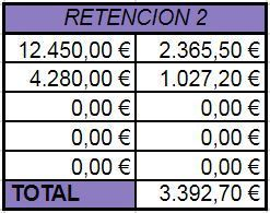 IRPF retención 2