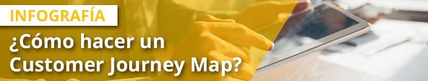 Cómo hacer un Customer Journey Map