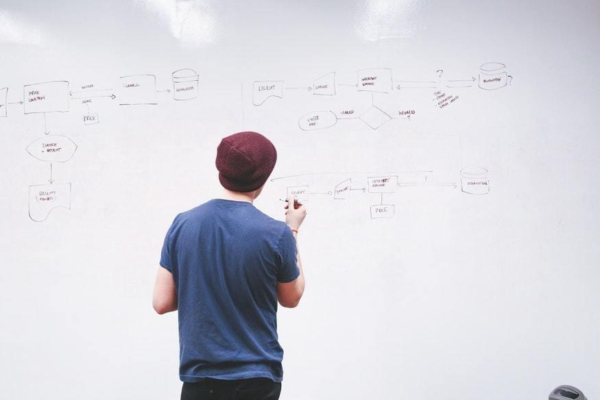 Preguntas frecuentes antes de emprender un negocio