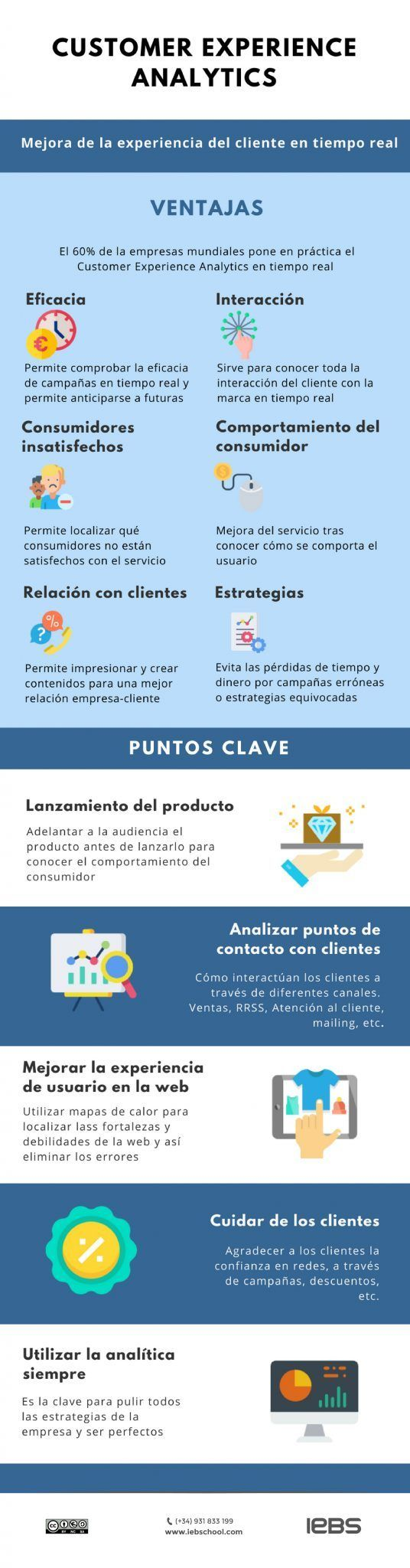 infografía customer experience analítics