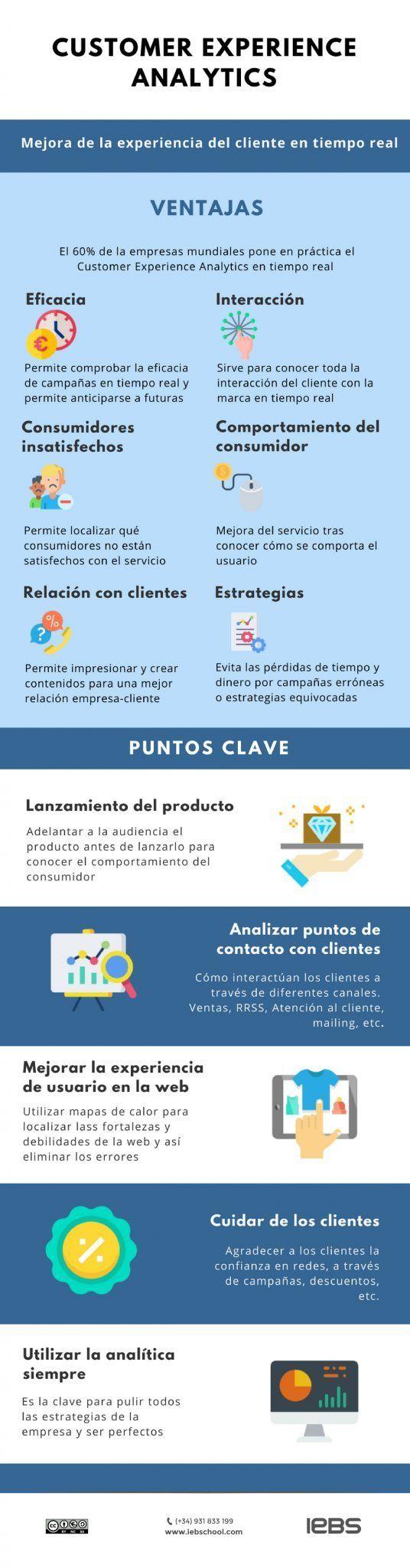 infografía customer experience analítics