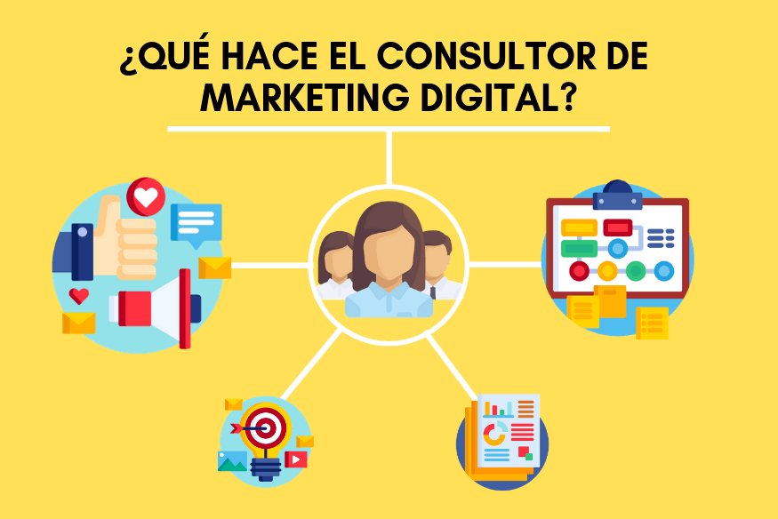 La importancia del asesor en el Marketing Digital: definición y funciones - ¿qUÉ HACE EL CONSULTOR DE MARKETING DIGITAL  1