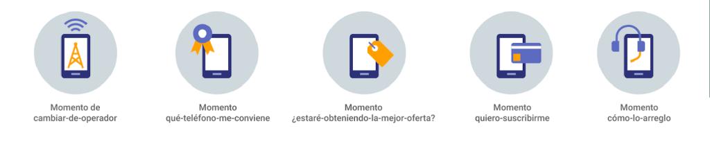 Micro-momentos telecomunicaciones