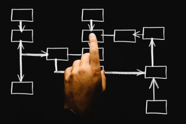 estrategias Multichannel, Omnichannel y Cross channel