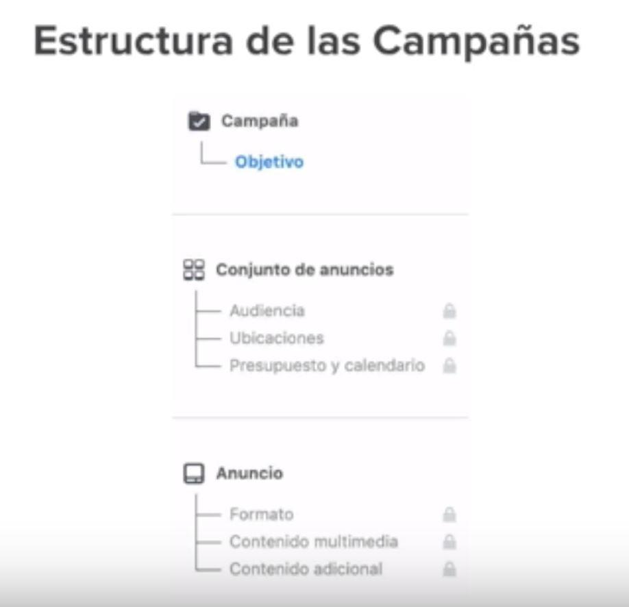 Cómo crear una campaña de facebook ads - z223