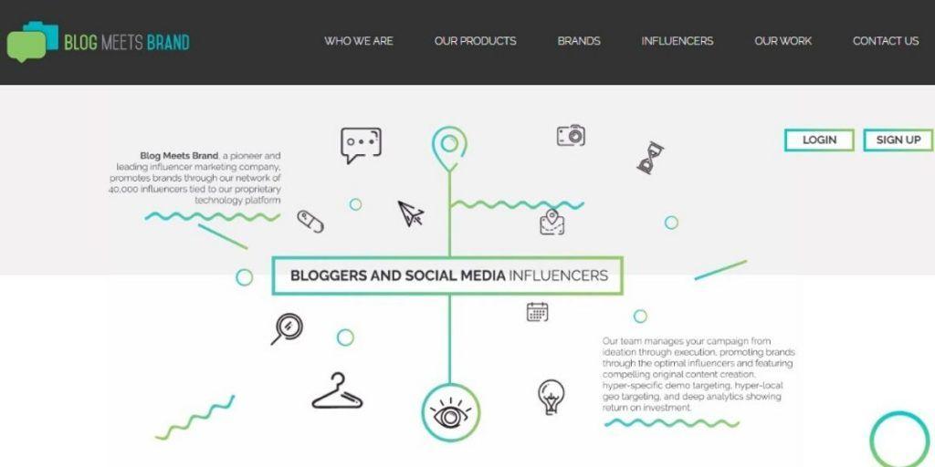 plataformas marketing de influencers